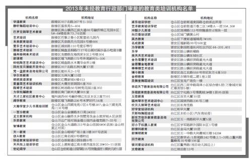 福州市教育局公布58所培训机构黑名单