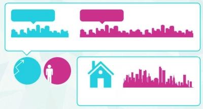 中国城市化水平_中国人口城市化状况