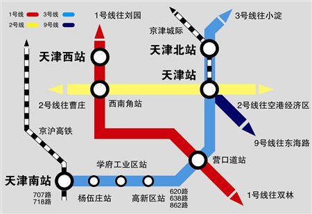 天津南站及天津地铁换乘示意图. 齐珏 制图