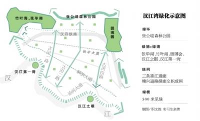 汉中汉江新城地图