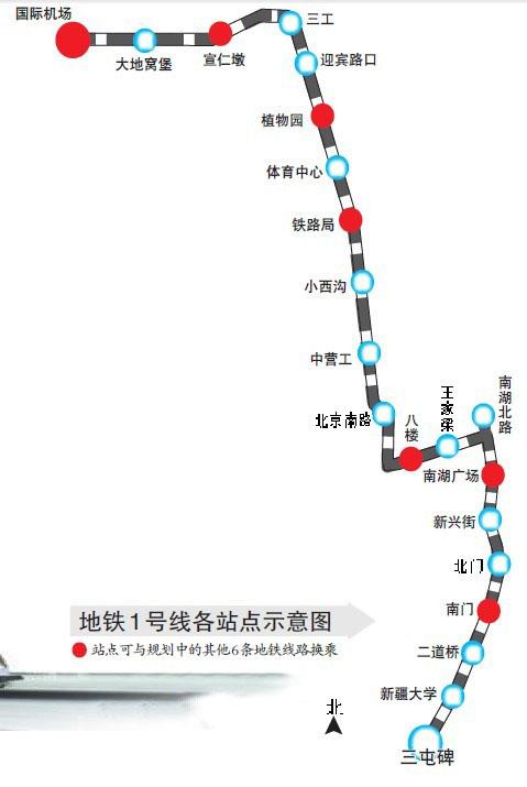 乌鲁木齐市地铁1号线拟定站名