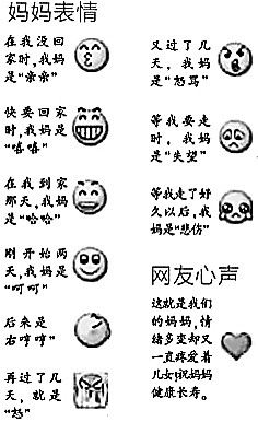 网友9个QQ表情转发归|表情|张嘴盼儿吃妈妈包图片