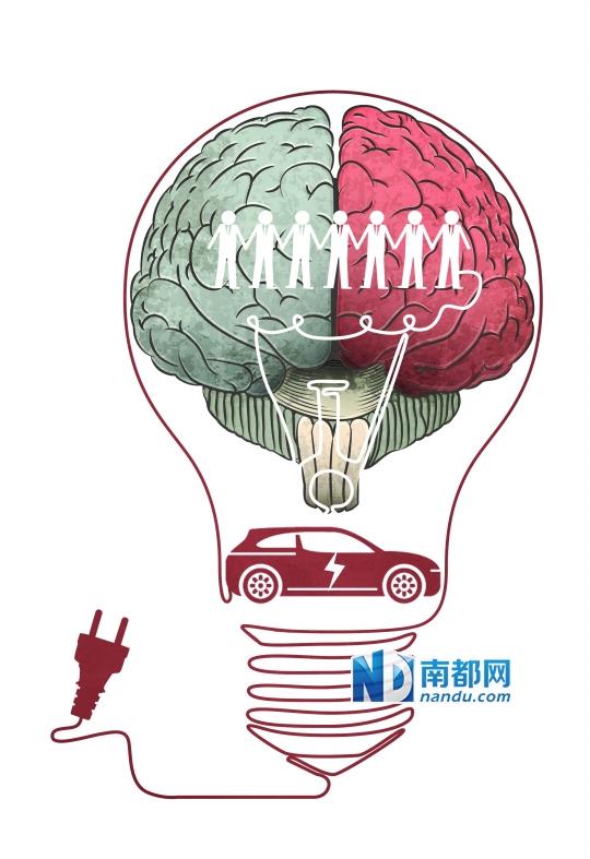 百人会 官方资料显示,百人会是以促进电动汽车发展为目标,打破行业、学科、所有制和部门局限,搭建一个通过研究和交流推进多领域融合、协同创新的发展论坛。其定位为中国电动汽车领域跨学科、行业、部门、所有制的,非官方和非营利性的政策和学术研究机构,国家在电动汽车领域的第三方智库。 百人会设立理事会、顾问委员会、学术委员会、执行委员会与秘书处。 昨日,由80多位来自政府部门、研究机构、产业界的官员、学者、企业家共同发起成立的中国电动汽车百人会(以下简称百人会)在北京成立,将成为国家在电动汽车领域的第三方智库,通过