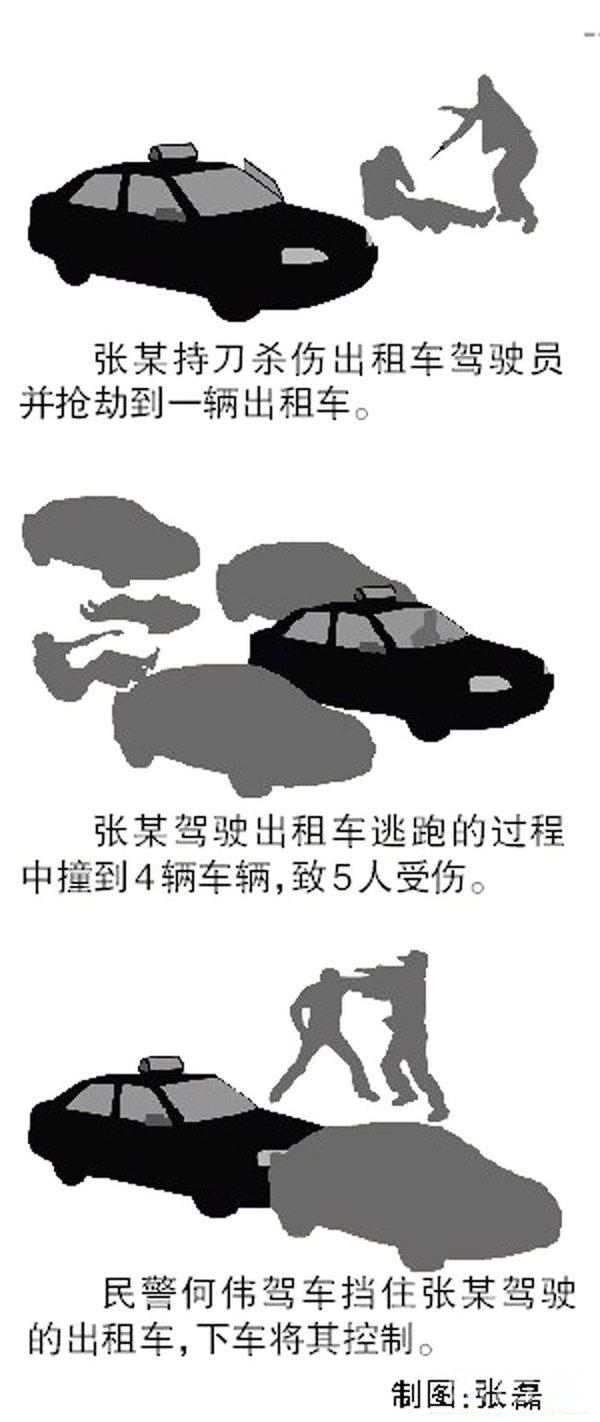 男子持刀抢出租车撞伤5人 下班警察徒手将其制服,许昌租房,许梦圆,许永跃,升平公主,升降椅,升降式止回阀