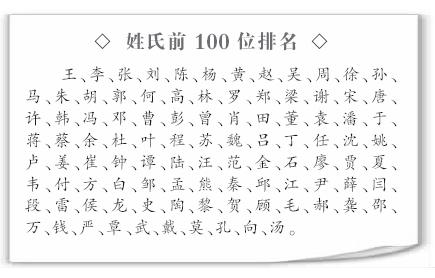 姓氏排名_姓氏排名2021新版第一