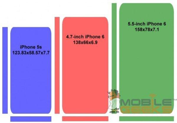 iphone6note3htc m8�������������iphone 6note 3�����