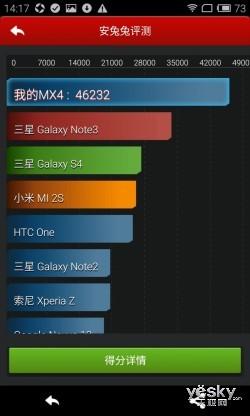 小米4与魅族MX4安兔兔4.0跑分对比