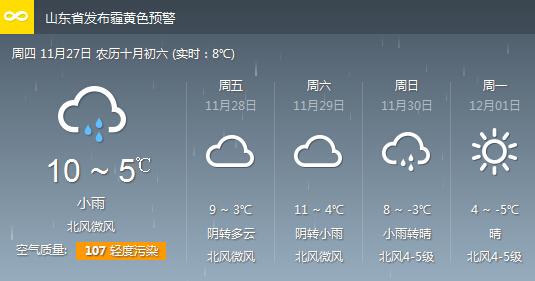 济南天气预报-山东今日大部分地区有降水 气象条件不利于霾扩散