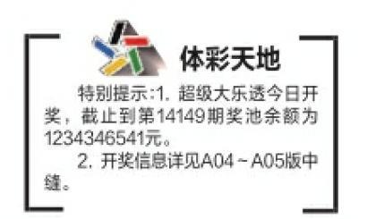 超级大乐透今日开奖,奖池余额为12.34亿元|头奖