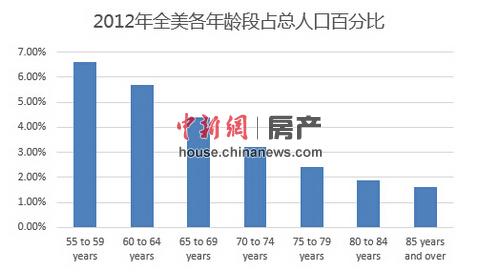 中国各省面积人口_各省章氏人口情况