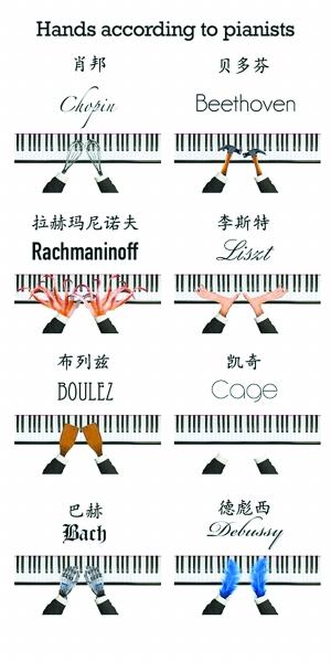 学钢琴的你一定会懂图片