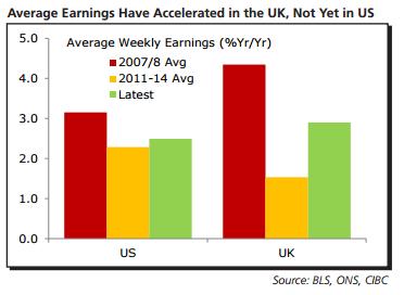 人均期望寿命_英国地图_英国的人均收入