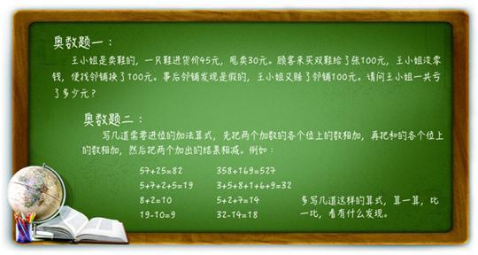 小学生学奥数的利与弊 怎样的孩子适合学奥数