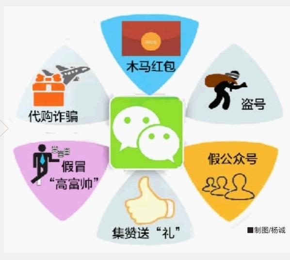 【网络兼职诈骗案例介绍及骗术揭秘】