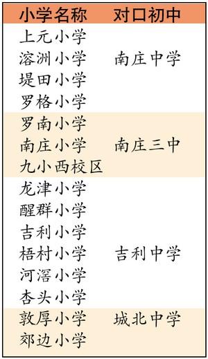 31所小学对口7所学生|借读|初中_凤凰地理资讯上海初中图片