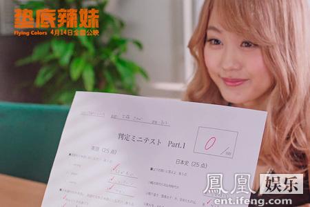 """《垫底辣妹》曝《野子》MV 青春励志反驳""""你不"""