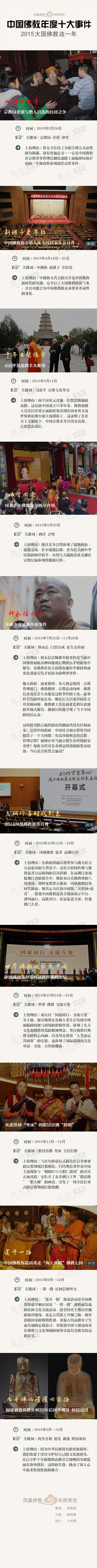 2015佛教年度事件