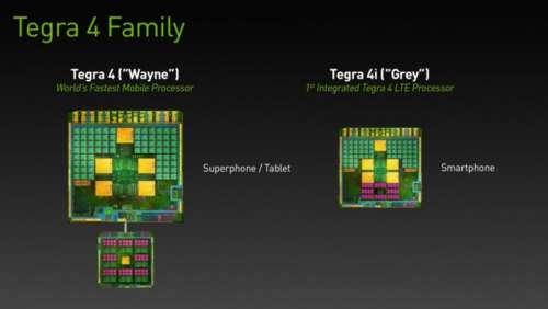 四核2.3GHz整合LTE NVIDIA Tegra4i发布