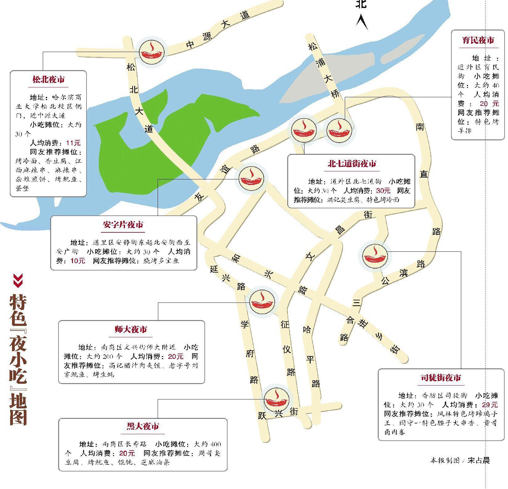 """""""吃货""""有福了 哈市七大""""夜小吃""""地图_凤凰房产哈尔滨"""