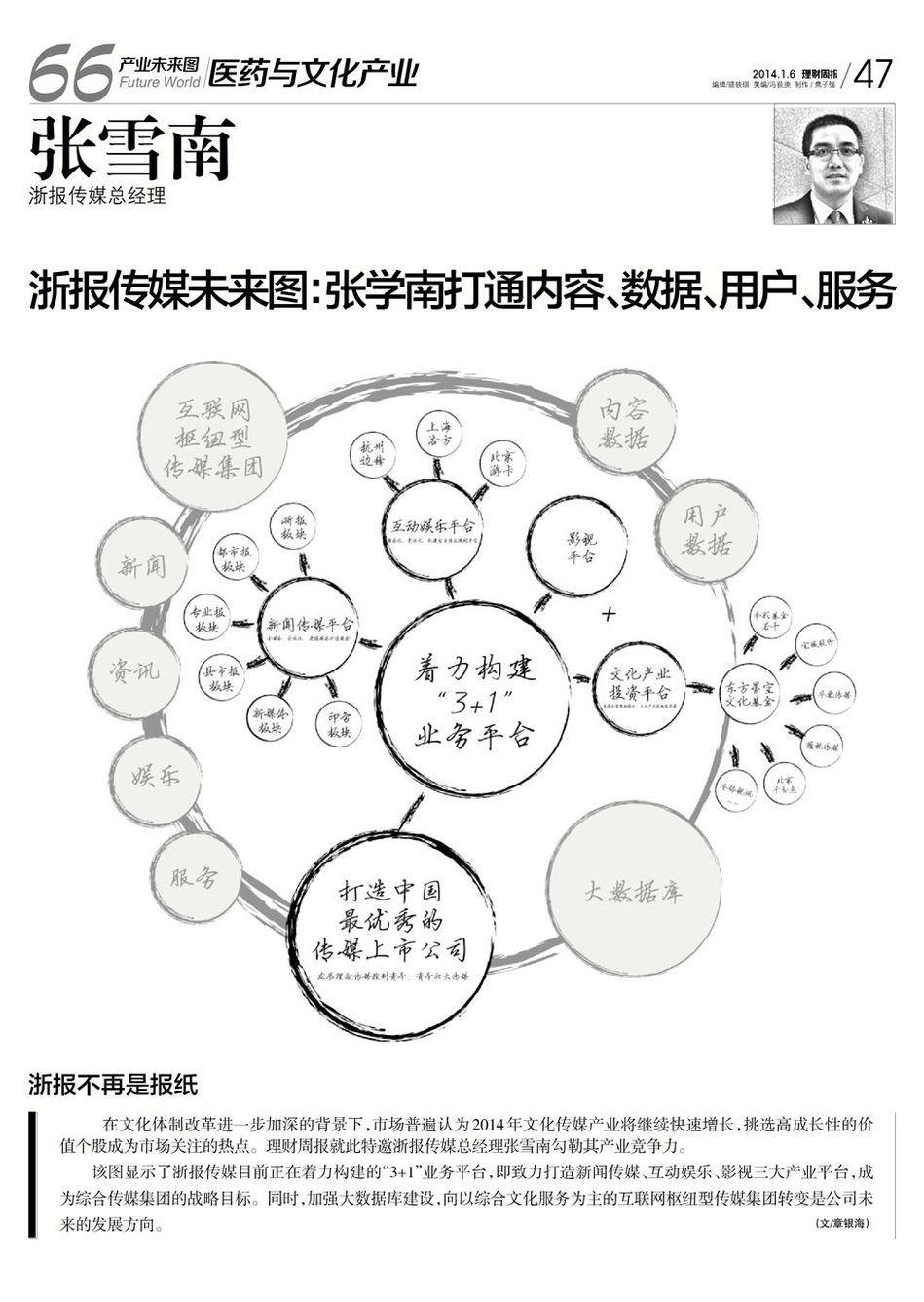 马云马明哲等大佬手绘53张图:看懂未来十年中国产业
