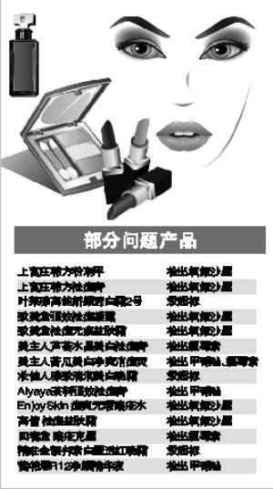 30批次化妆品含禁用物质或致烂脸 雅顿上黑榜