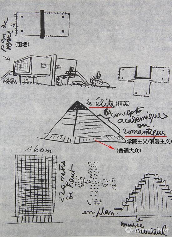建筑空间结构素描