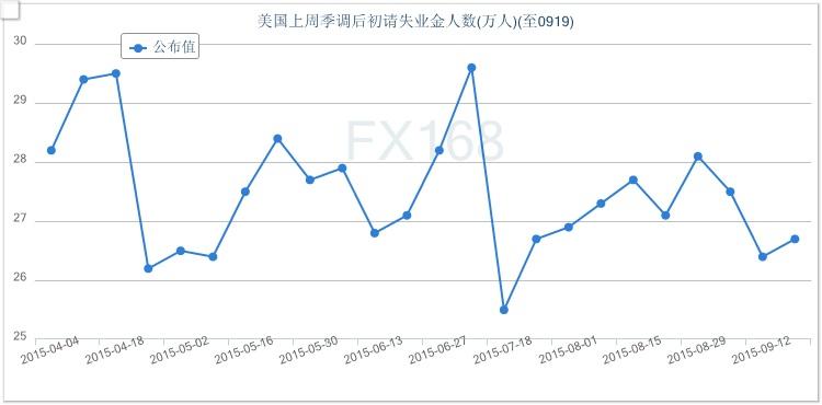 中国家庭开支占经济总量_2015中国年经济总量