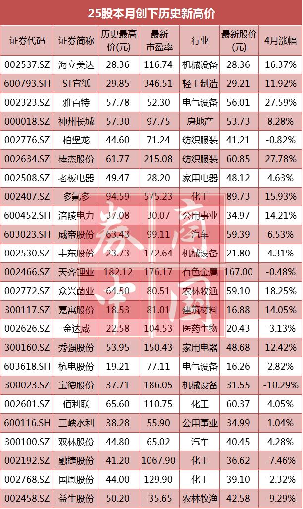新永利送彩金娱乐网站