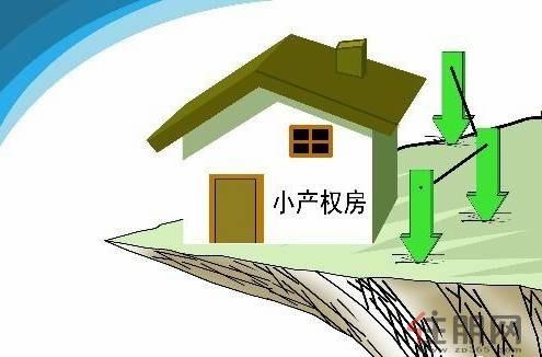 新泰二手房按揭房大产权_小产权房清理_房改房是什么产权