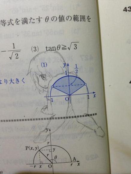 教科书涂鸦我见过许多,这么清新唯美的还是头一次