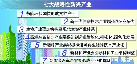 稳增长 国家战略性新兴产业规划敲定_资讯频道_凤凰网