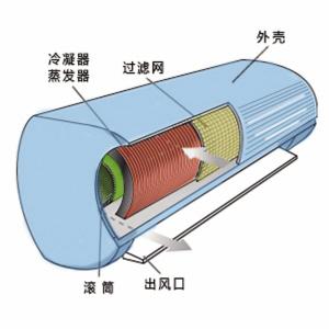 单相挂机空调工作原理电路图