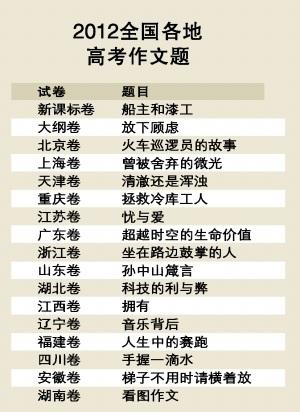广东v手机手机玩穿越安徽作文题最坑爹作文小学生要图片