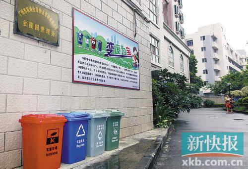 小区内垃圾桶设计