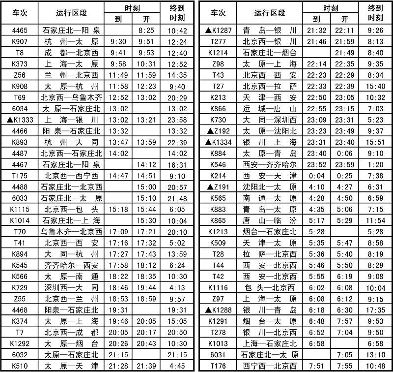 石家庄北站列车时刻表(非高铁)