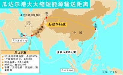 中巴铁路地图