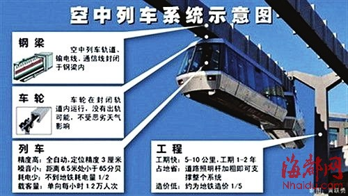 客运火车站示意图.jpg   脱轨列车示意图.   无锡市火车站示高清图片