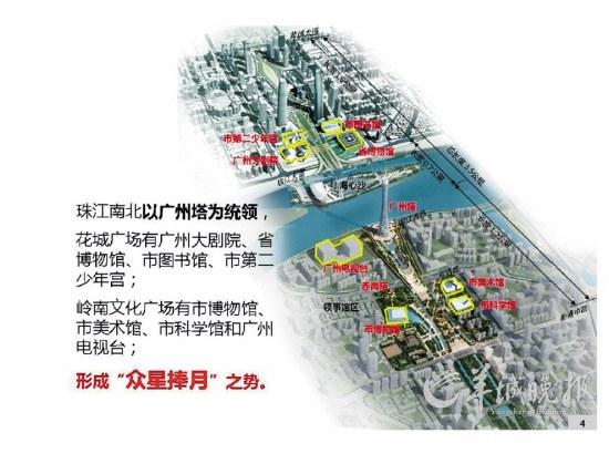 穗方案新中轴线上四大馆公布城市选址中央空调图纸sr图片