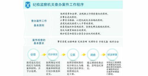 中央纪委监察部10个纪检监察室负责人及分工公开 - 展望曙光 - 展望曙光!