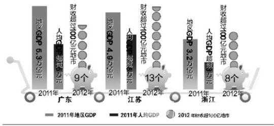 珠三角几乎全覆盖 粤东西北仅48.9%