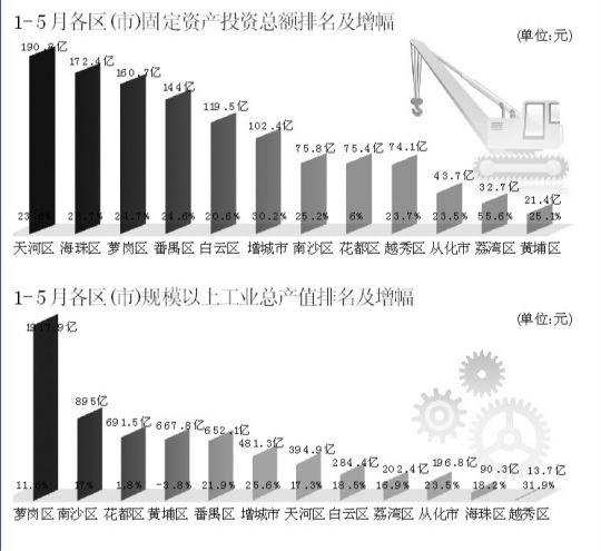 财政收入_2018肃州区财政收入