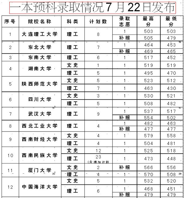 www.fz173.com_贵州省招生考试院。