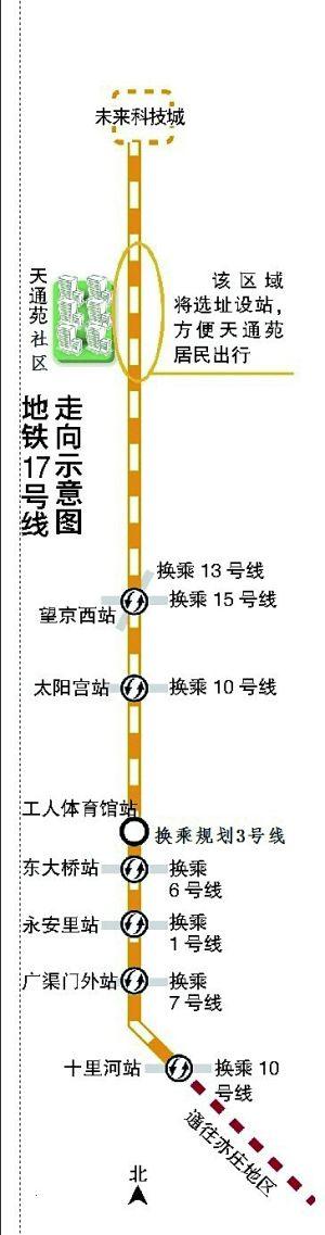 北京地铁17号线明年开建 贯穿南北全程49.7公里图片