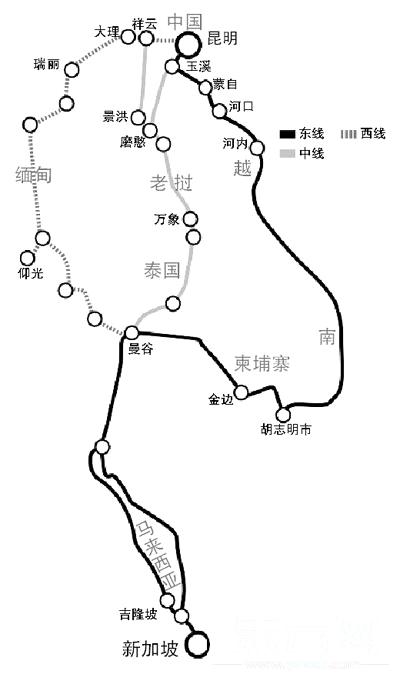 云南出境泛亚铁路线