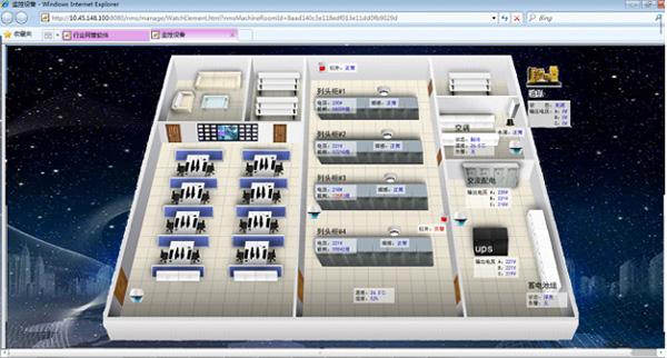 力维最新推出isee机房监控系统