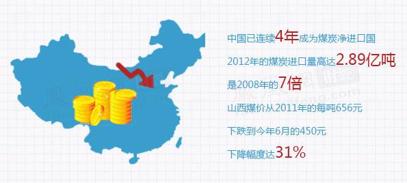 """2013年山西原煤价格_山西""""煤""""运_财经频道_凤凰网"""
