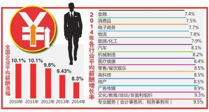 數據分析師證書_股票 分析師 收入